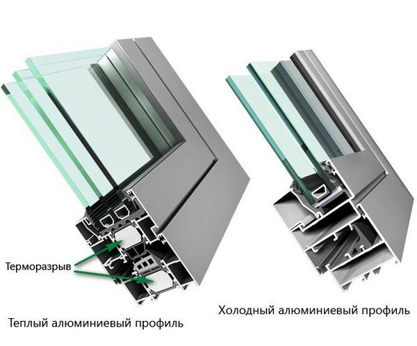 алюминиевые рамы холодного и теплого остекления