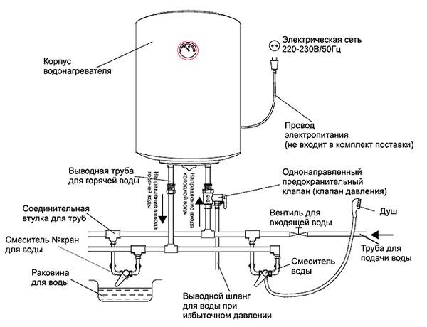 Общая схема установки электрического водонагревателя